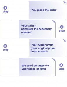 Mind Map Research Paper